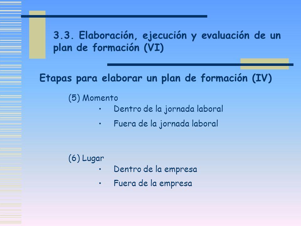 3.3. Elaboración, ejecución y evaluación de un plan de formación (VI) (5) Momento Dentro de la jornada laboral Fuera de la jornada laboral (6) Lugar D