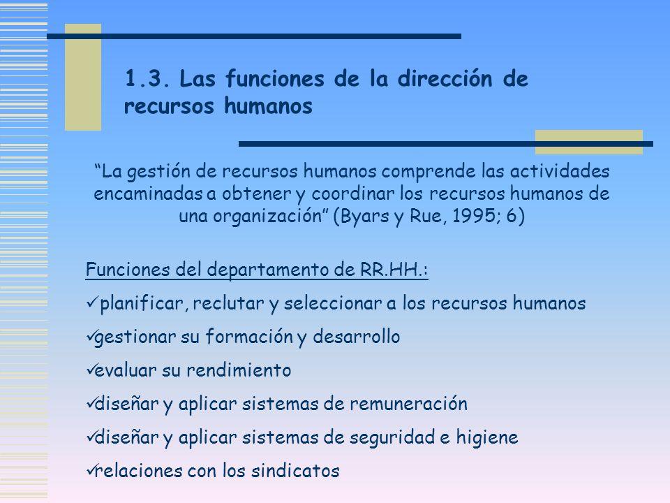 La gestión de recursos humanos comprende las actividades encaminadas a obtener y coordinar los recursos humanos de una organización (Byars y Rue, 1995