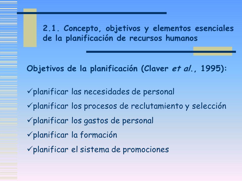 Objetivos de la planificación (Claver et al., 1995): planificar las necesidades de personal planificar los procesos de reclutamiento y selección plani