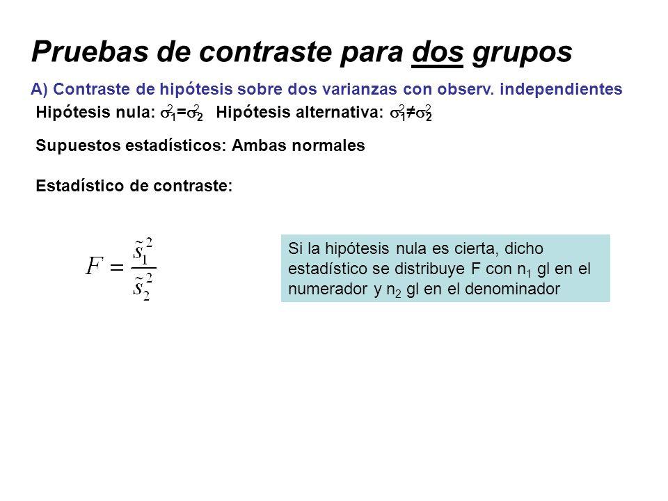 Pruebas de contraste para dos grupos A) Contraste de hipótesis sobre dos varianzas con observ. independientes Hipótesis nula: 1 = 2 Hipótesis alternat