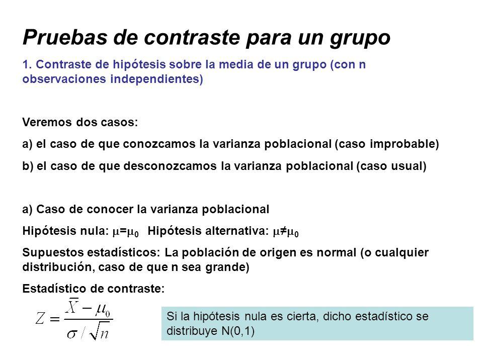 a) Caso de conocer la varianza poblacional (cont.) Región de mantenimiento de la hipótesis nula y región de rechazo de la hipótesis nula (asumimos, por simplicidad, un alpha de 0 05).