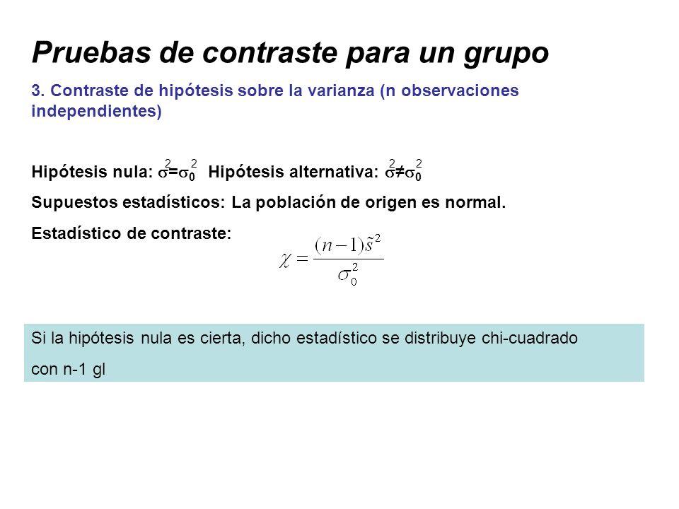 Pruebas de contraste para un grupo 3. Contraste de hipótesis sobre la varianza (n observaciones independientes) Hipótesis nula: = 0 Hipótesis alternat