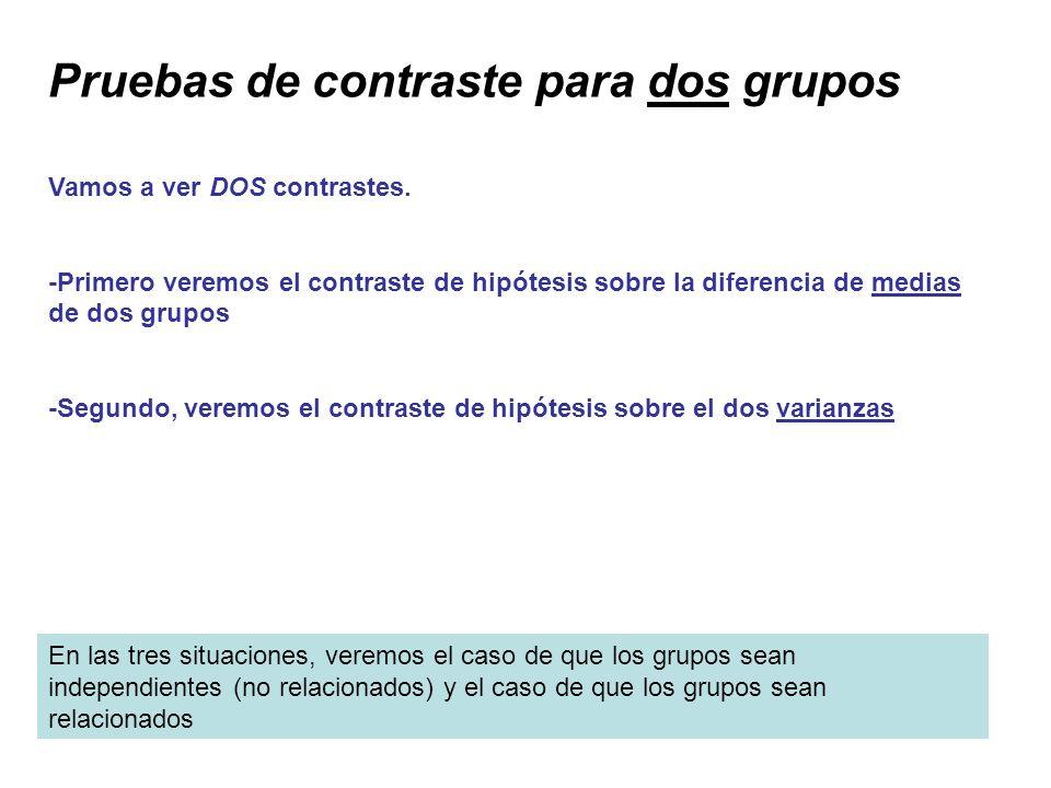 Pruebas de contraste para dos grupos Vamos a ver DOS contrastes. -Primero veremos el contraste de hipótesis sobre la diferencia de medias de dos grupo