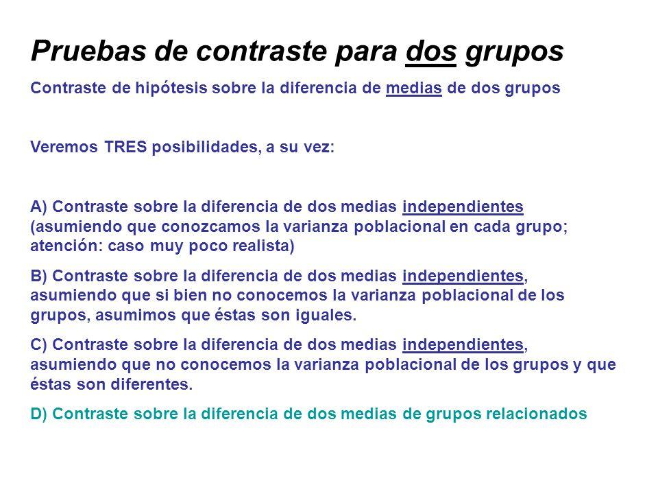 Pruebas de contraste para dos grupos Contraste de hipótesis sobre la diferencia de medias de dos grupos Veremos TRES posibilidades, a su vez: A) Contr