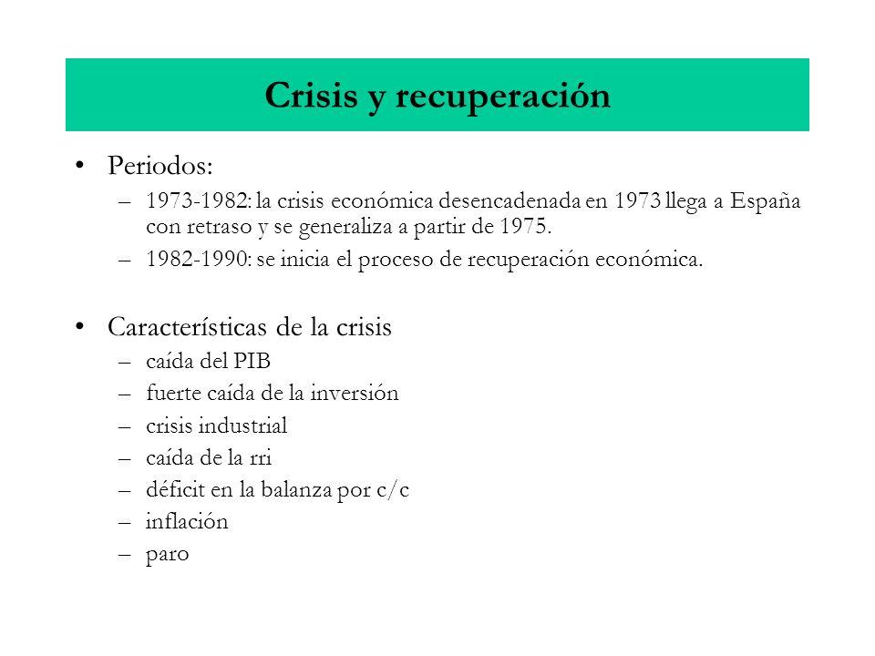 Crisis y recuperación Periodos: –1973-1982: la crisis económica desencadenada en 1973 llega a España con retraso y se generaliza a partir de 1975. –19