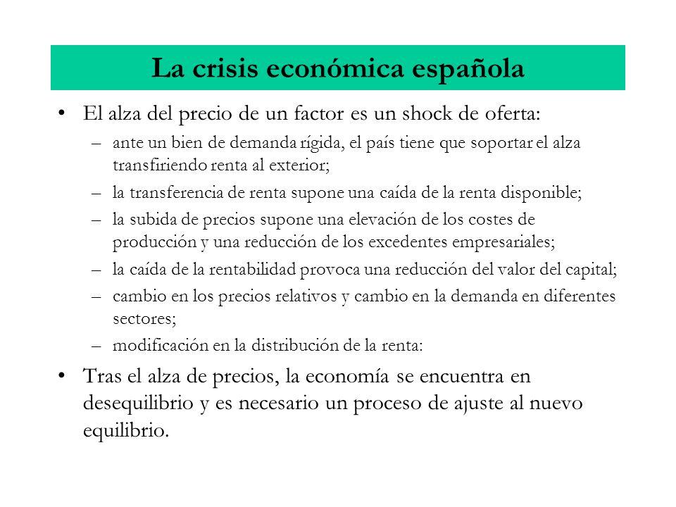 La crisis económica española El alza del precio de un factor es un shock de oferta: –ante un bien de demanda rígida, el país tiene que soportar el alz