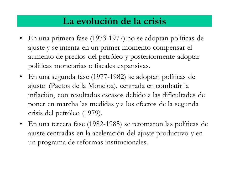 La evolución de la crisis En una primera fase (1973-1977) no se adoptan políticas de ajuste y se intenta en un primer momento compensar el aumento de