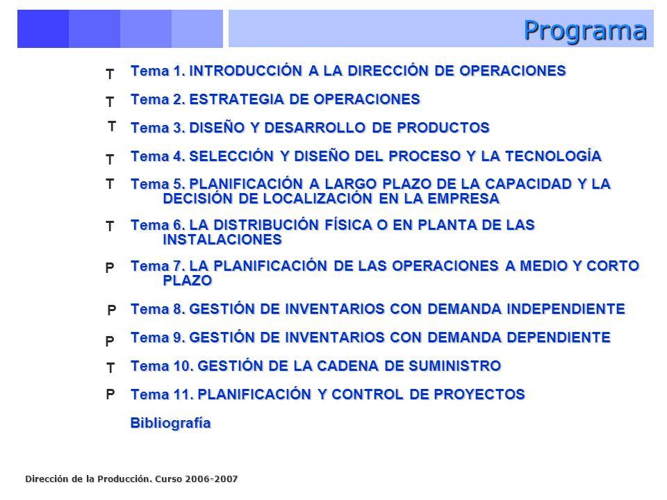 Dirección de la Producción.Curso 2006-2007 Tema 1.