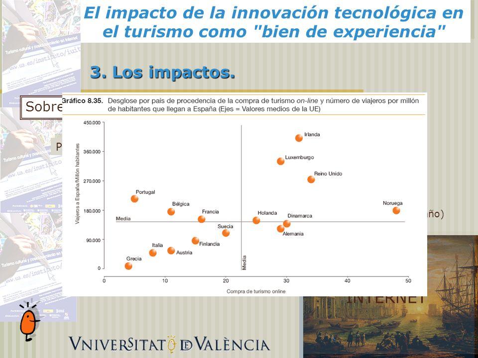 INTERNET El impacto de la innovación tecnológica en el turismo como bien de experiencia 3.