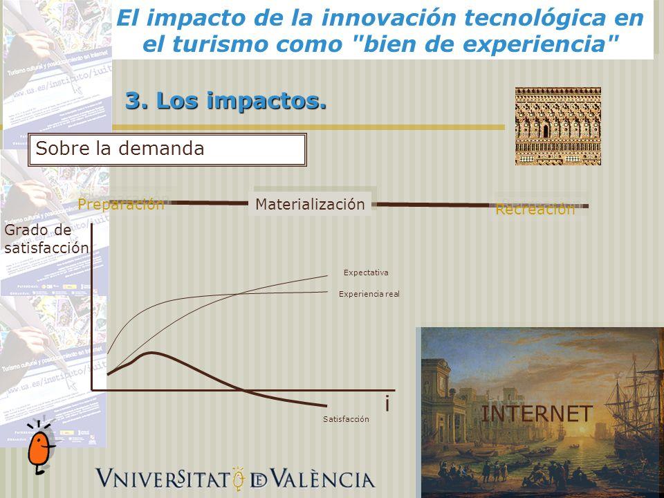 El impacto de la innovación tecnológica en el turismo como