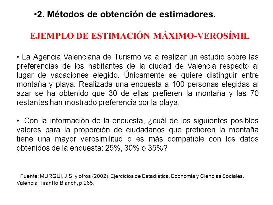 EJEMPLO DE ESTIMACIÓN MÁXIMO-VEROSÍMIL La Agencia Valenciana de Turismo va a realizar un estudio sobre las preferencias de los habitantes de la ciudad