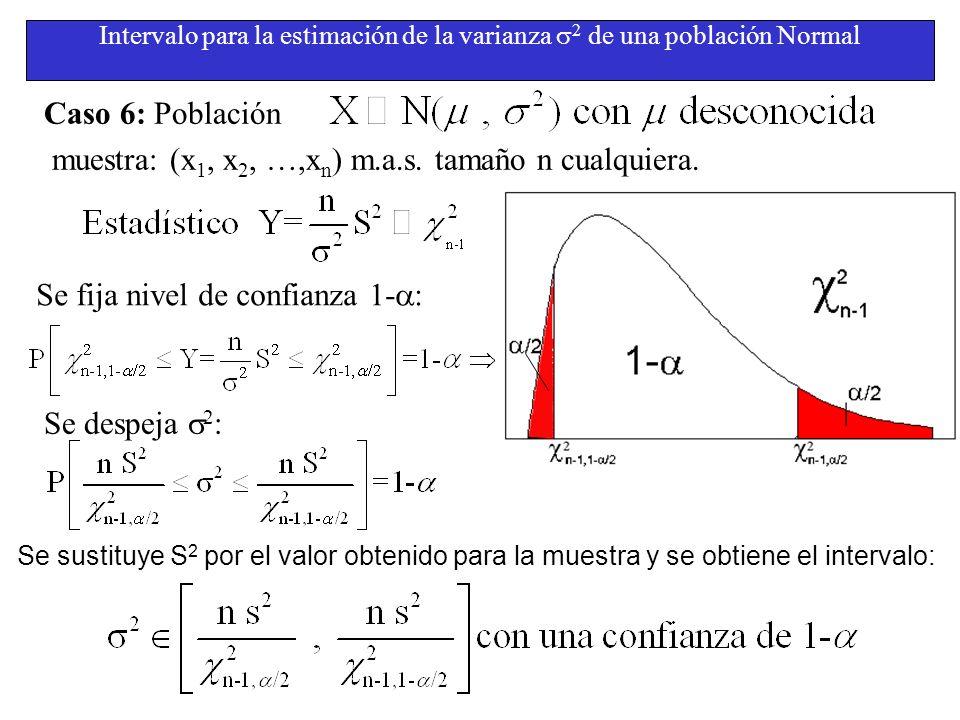 Intervalo para la estimación de la varianza 2 de una población Normal Caso 6: Población muestra: (x 1, x 2, …,x n ) m.a.s. tamaño n cualquiera. Se fij
