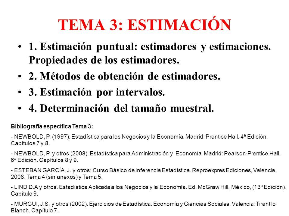 TEMA 3: ESTIMACIÓN 1. Estimación puntual: estimadores y estimaciones. Propiedades de los estimadores. 2. Métodos de obtención de estimadores. 3. Estim