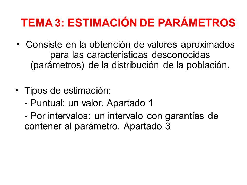 Consiste en la obtención de valores aproximados para las características desconocidas (parámetros) de la distribución de la población. Tipos de estima