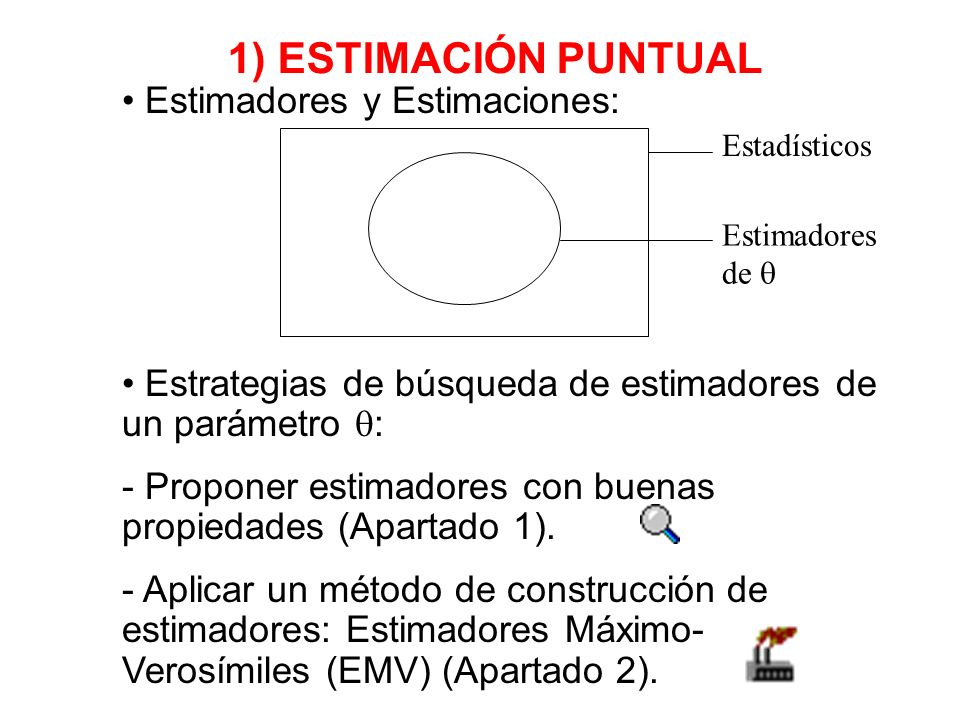 Estadísticos Estimadores de Estrategias de búsqueda de estimadores de un parámetro : - Proponer estimadores con buenas propiedades (Apartado 1). - Apl