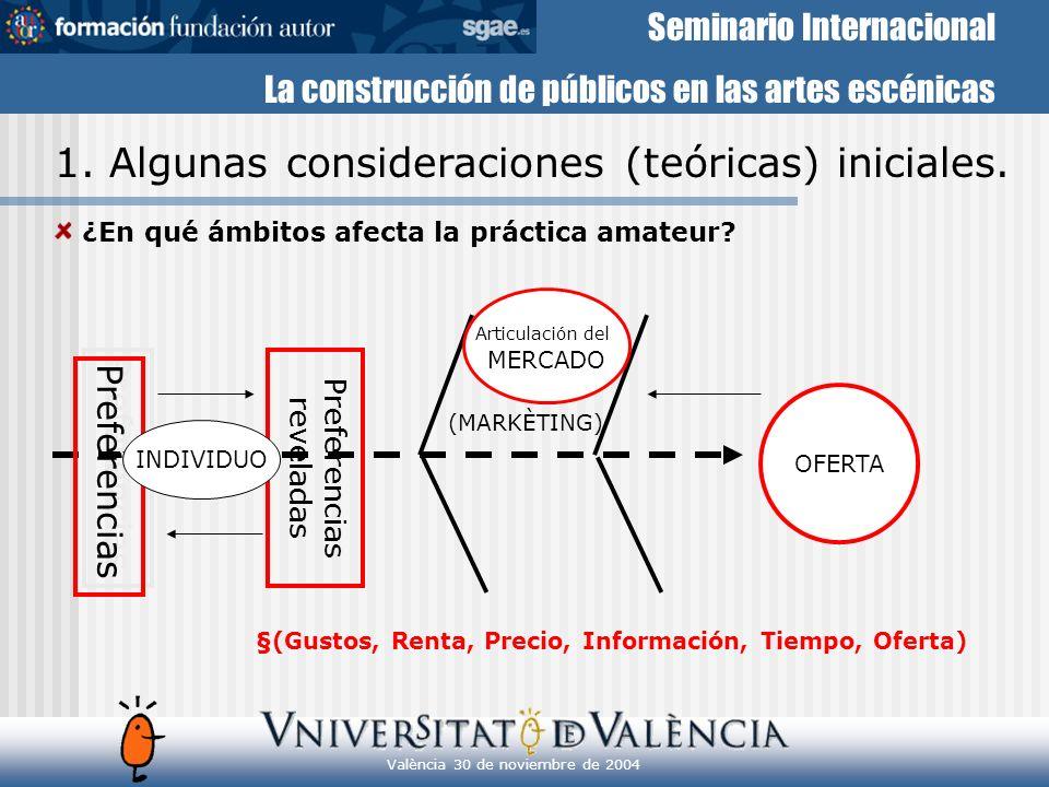 Seminario Internacional La construcción de públicos en las artes escénicas ¿En qué ámbitos afecta la práctica amateur.