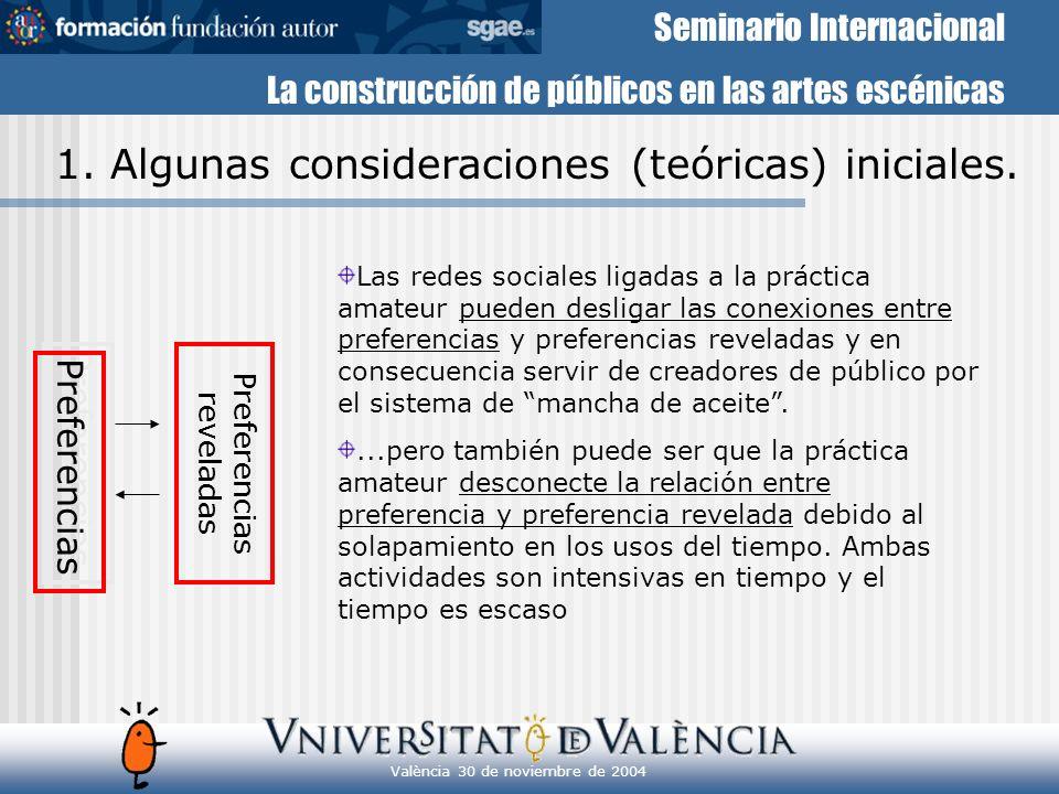 Seminario Internacional La construcción de públicos en las artes escénicas València 30 de noviembre de 2004 La práctica amateur afecta a la articulación del mercado por: Disemina la información lo que articula mejor el mercado.