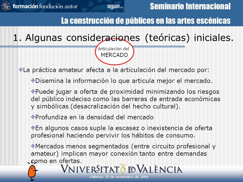 Seminario Internacional La construcción de públicos en las artes escénicas València 30 de noviembre de 2004 OFERTA La práctica amateur afecta a la oferta de las siguientes formas: Cantera de recursos humano de la oferta profesional.