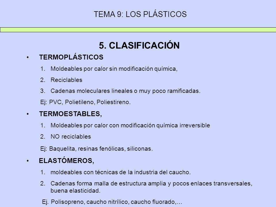 TEMA 9: LOS PLÁSTICOS 5. CLASIFICACIÓN TERMOPLÁSTICOS 1.Moldeables por calor sin modificación química, 2.Reciclables 3.Cadenas moleculares lineales o