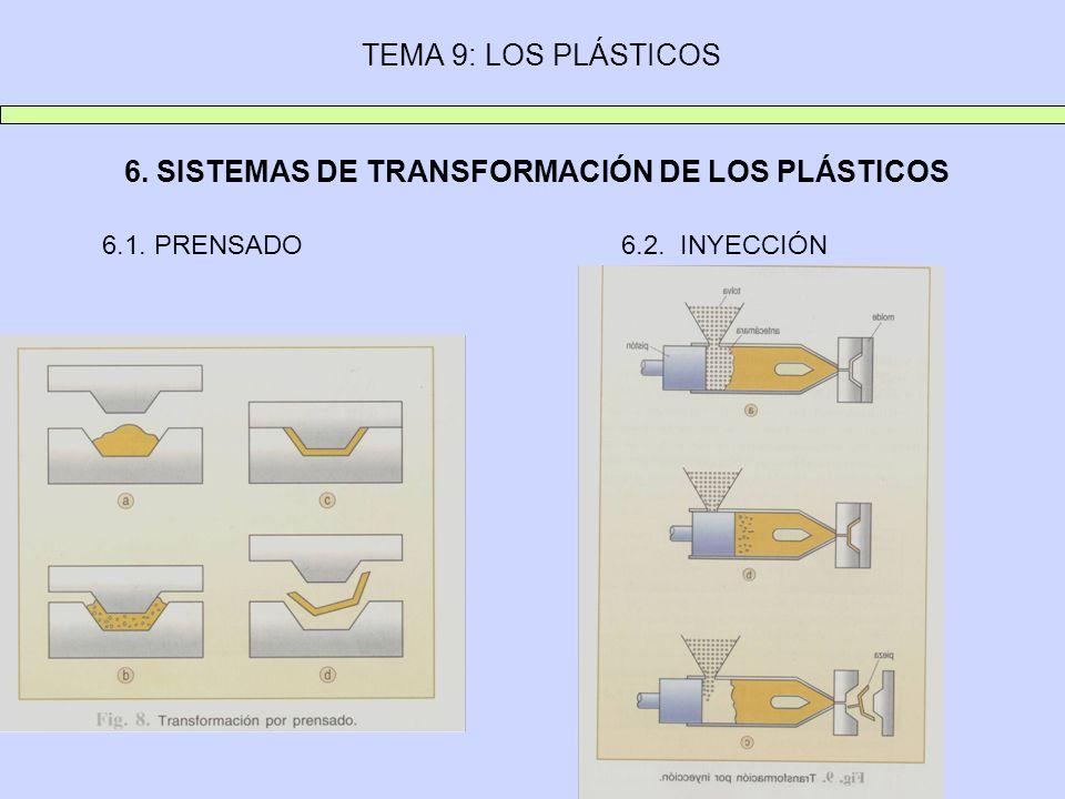 TEMA 9: LOS PLÁSTICOS 6. SISTEMAS DE TRANSFORMACIÓN DE LOS PLÁSTICOS 6.1. PRENSADO6.2. INYECCIÓN