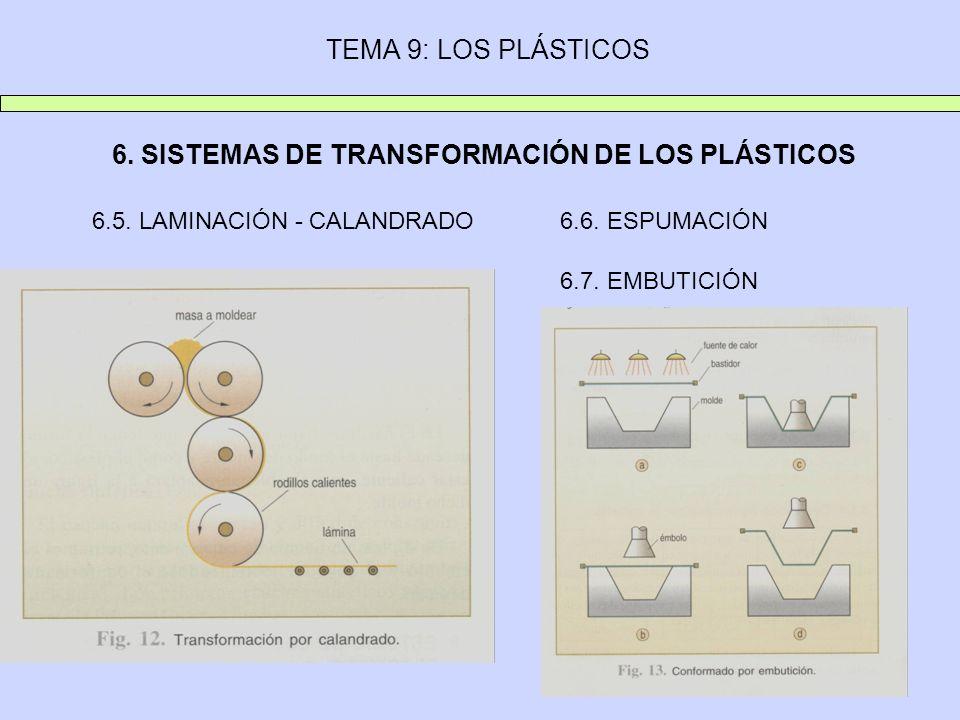 TEMA 9: LOS PLÁSTICOS 6. SISTEMAS DE TRANSFORMACIÓN DE LOS PLÁSTICOS 6.5. LAMINACIÓN - CALANDRADO6.6. ESPUMACIÓN 6.7. EMBUTICIÓN