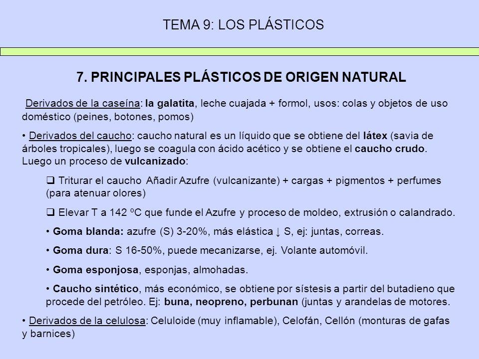 TEMA 9: LOS PLÁSTICOS 7. PRINCIPALES PLÁSTICOS DE ORIGEN NATURAL Derivados de la caseína: la galatita, leche cuajada + formol, usos: colas y objetos d