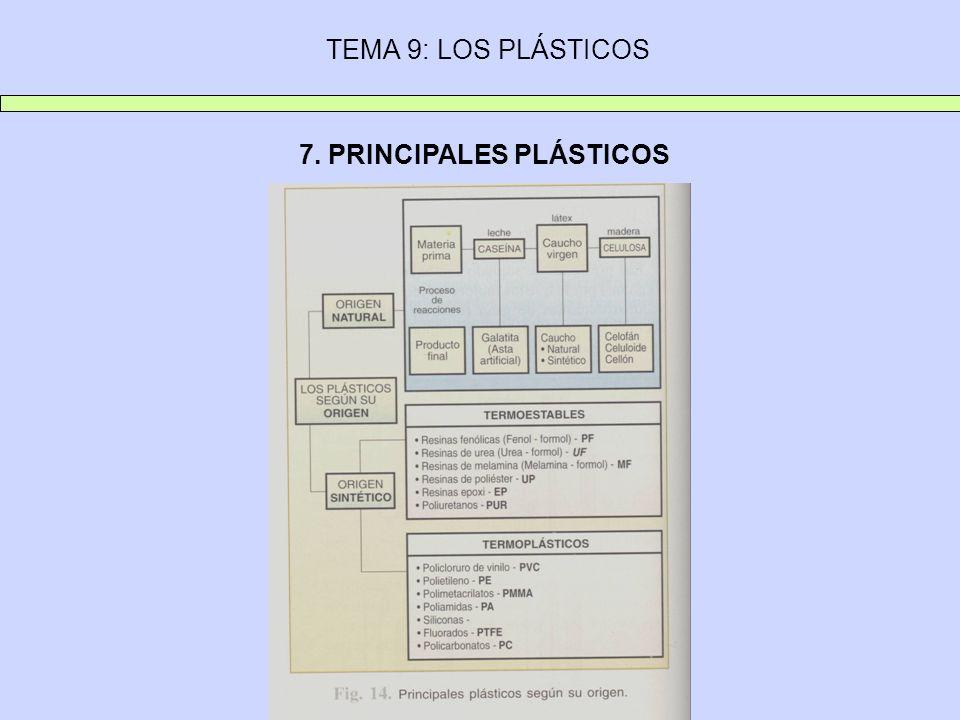 TEMA 9: LOS PLÁSTICOS 7. PRINCIPALES PLÁSTICOS