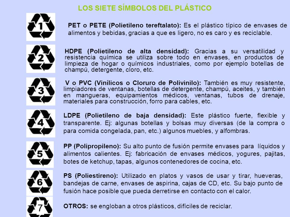 PET o PETE (Polietileno tereftalato): Es el plástico típico de envases de alimentos y bebidas, gracias a que es ligero, no es caro y es reciclable. HD