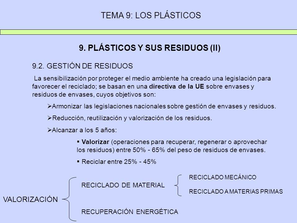 TEMA 9: LOS PLÁSTICOS 9. PLÁSTICOS Y SUS RESIDUOS (II) 9.2. GESTIÓN DE RESIDUOS La sensibilización por proteger el medio ambiente ha creado una legisl