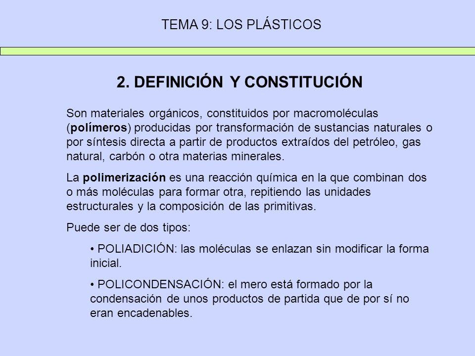 TEMA 9: LOS PLÁSTICOS 2. DEFINICIÓN Y CONSTITUCIÓN Son materiales orgánicos, constituidos por macromoléculas (polímeros) producidas por transformación