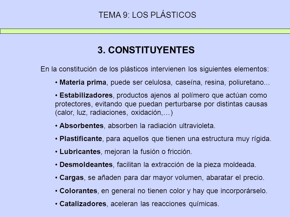 TEMA 9: LOS PLÁSTICOS 3. CONSTITUYENTES En la constitución de los plásticos intervienen los siguientes elementos: Materia prima, puede ser celulosa, c