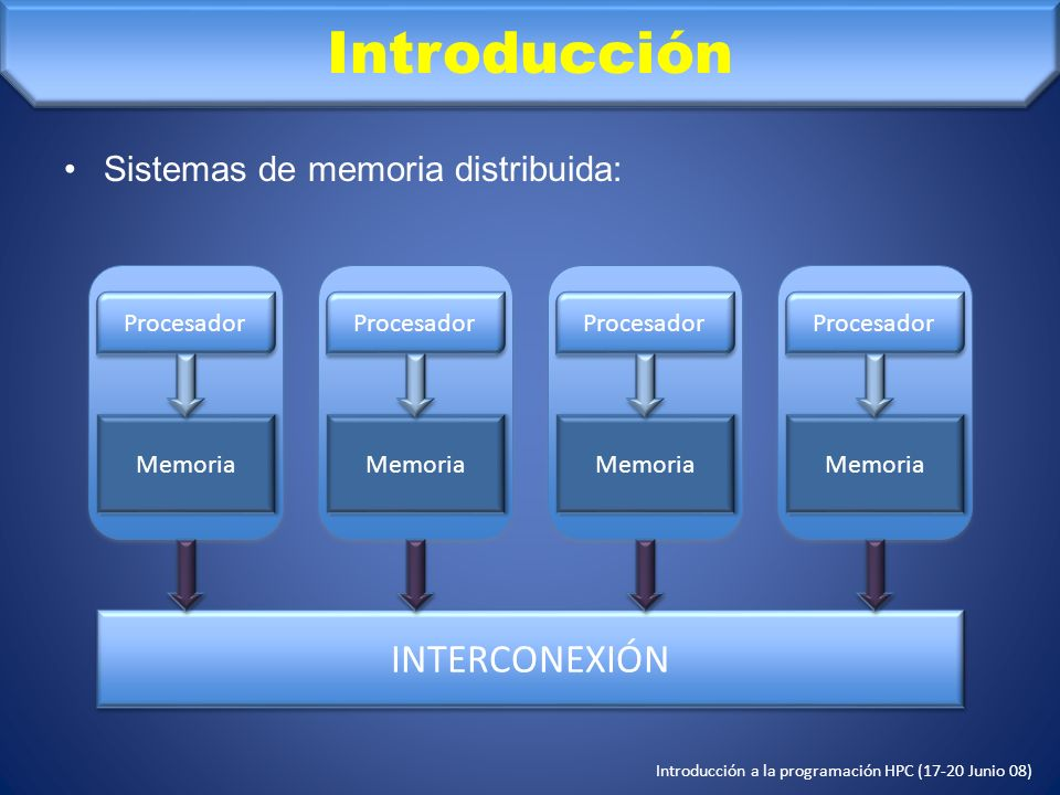 Introducción a la programación HPC (17-20 Junio 08) Introducción Sistemas de memoria compartida: Memoria Procesador