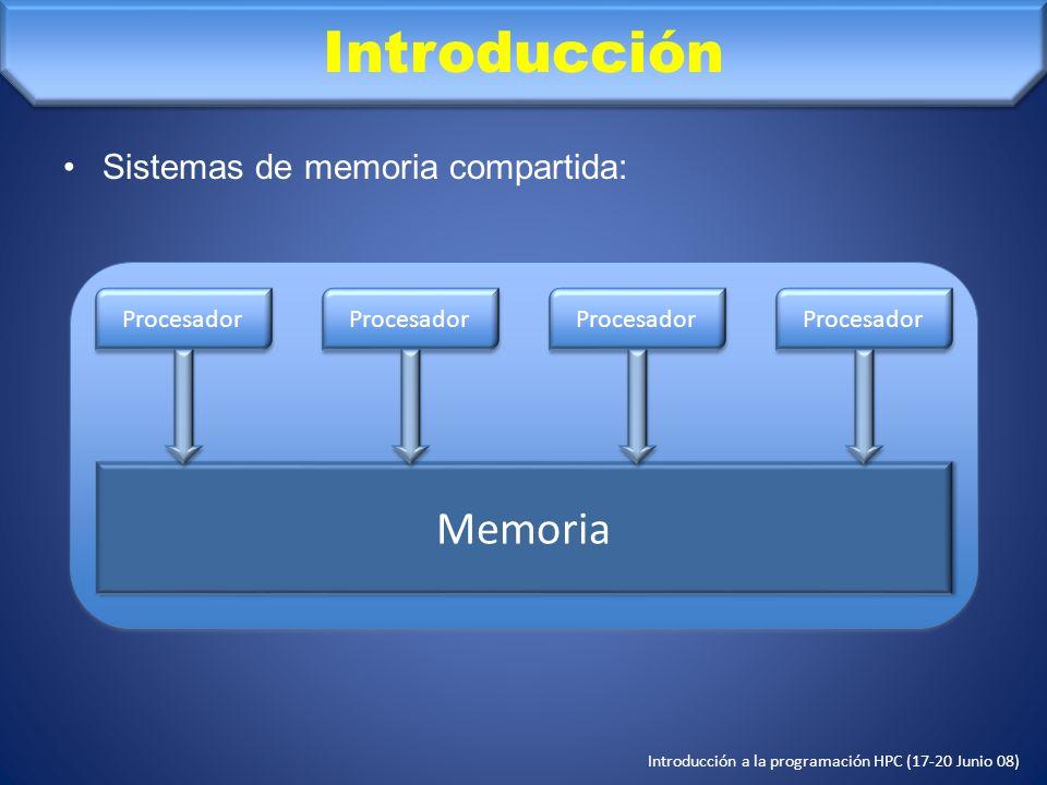 Introducción a la programación HPC (17-20 Junio 08) Directivas de compilación PRIVATE: !$OMP PARALLEL PRIVATE(a,b) SHARED: !$OMP PARALLEL SHARED(c,d) Región serie Región paralela Thread 0 Thread 1 Thread Np Memoria Compartida Memoria Compartida Memoria Compartida Memoria Compartida a b Región serie Región paralela Thread 0 Thread 1 Thread Np Memoria Compartida Memoria Compartida Memoria Compartida Memoria Compartida c d
