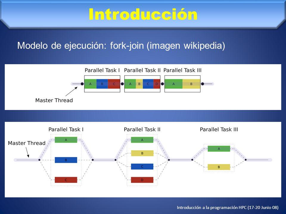 Introducción a la programación HPC (17-20 Junio 08) Directivas de compilación 2) Bucles DO: !$OMP DO cláusula1 cláusula2...