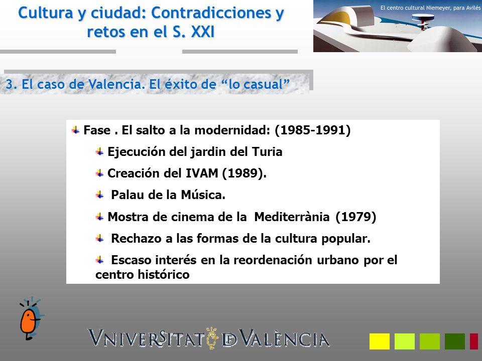 3. El caso de Valencia. El éxito de lo casual Cultura y ciudad: Contradicciones y retos en el S. XXI Fase. El salto a la modernidad: (1985-1991) Ejecu