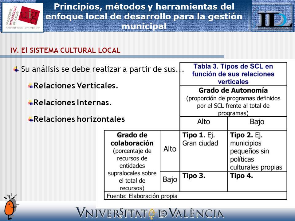 IV. El SISTEMA CULTURAL LOCAL Su análisis se debe realizar a partir de sus...