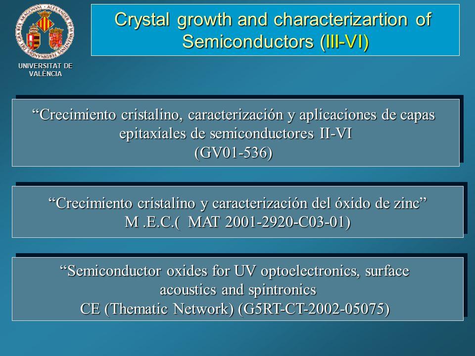 UNIVERSITAT DE VALÈNCIA Crecimiento cristalino, caracterización y aplicaciones de capasCrecimiento cristalino, caracterización y aplicaciones de capas