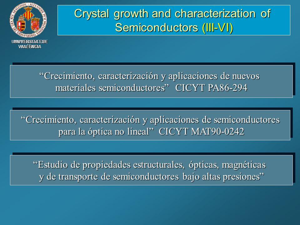 UNIVERSITAT DE VALÈNCIA Crecimiento, caracterización y aplicaciones de nuevos materiales semiconductores CICYT PA86-294 Crecimiento, caracterización y
