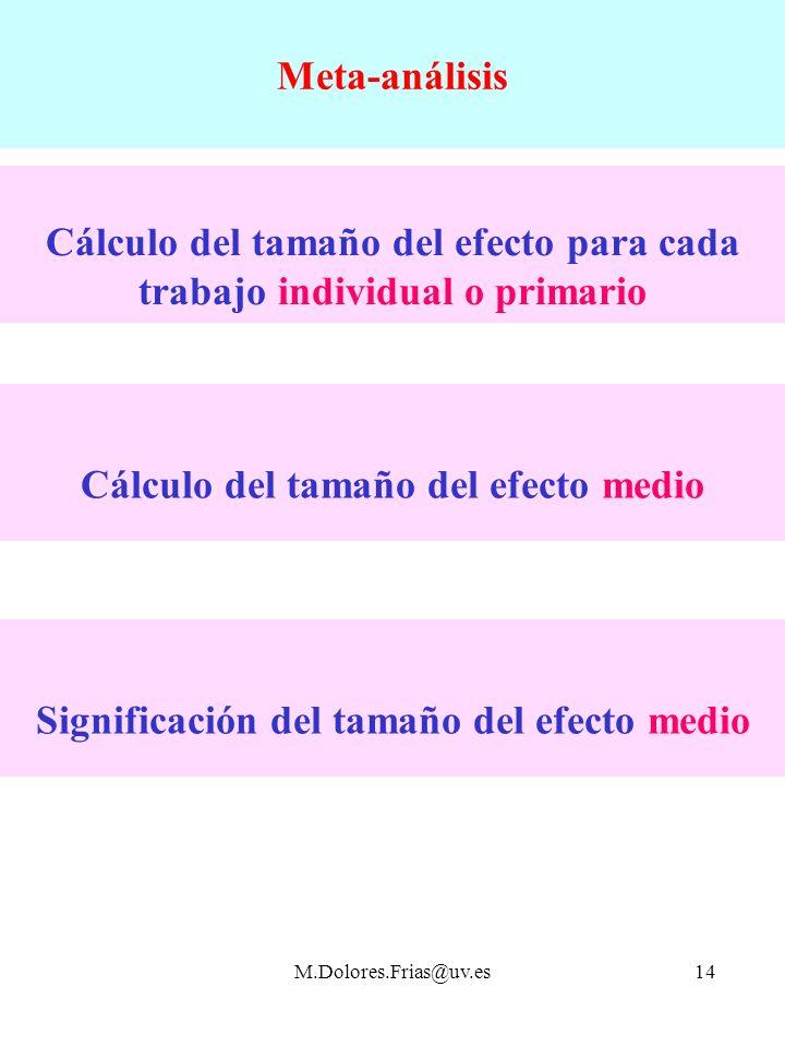 M.Dolores.Frias@uv.es14 Meta-análisis Cálculo del tamaño del efecto para cada trabajo individual o primario Cálculo del tamaño del efecto medio Significación del tamaño del efecto medio