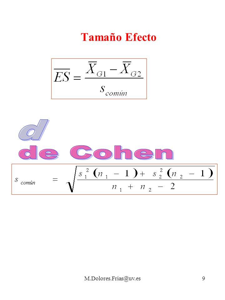 M.Dolores.Frias@uv.es10 Tamaño del efecto Diferencia estandarizada de medias d de Cohen: d = M 1 - M 2 / s común *Cuando se conocen las desviaciones típicas o las varianzas, se puede estimar la desviación típica común a través de: s común = Raíz[(s 1 ² + s 2 ²) / 2] o lo que es lo mismo, s común = s 1 + s 2 / 2 *Cuando el número de observaciones por condición (n) no es igual (diseño no ortogonal) entonces es necesario ponderar la desviación típica por el tamaño de la muestra: s común = Raíz[(n 1 – 1)s 1 ² + (n 2 -1)s 2 ²) / (n 1 + n 2 -2)]