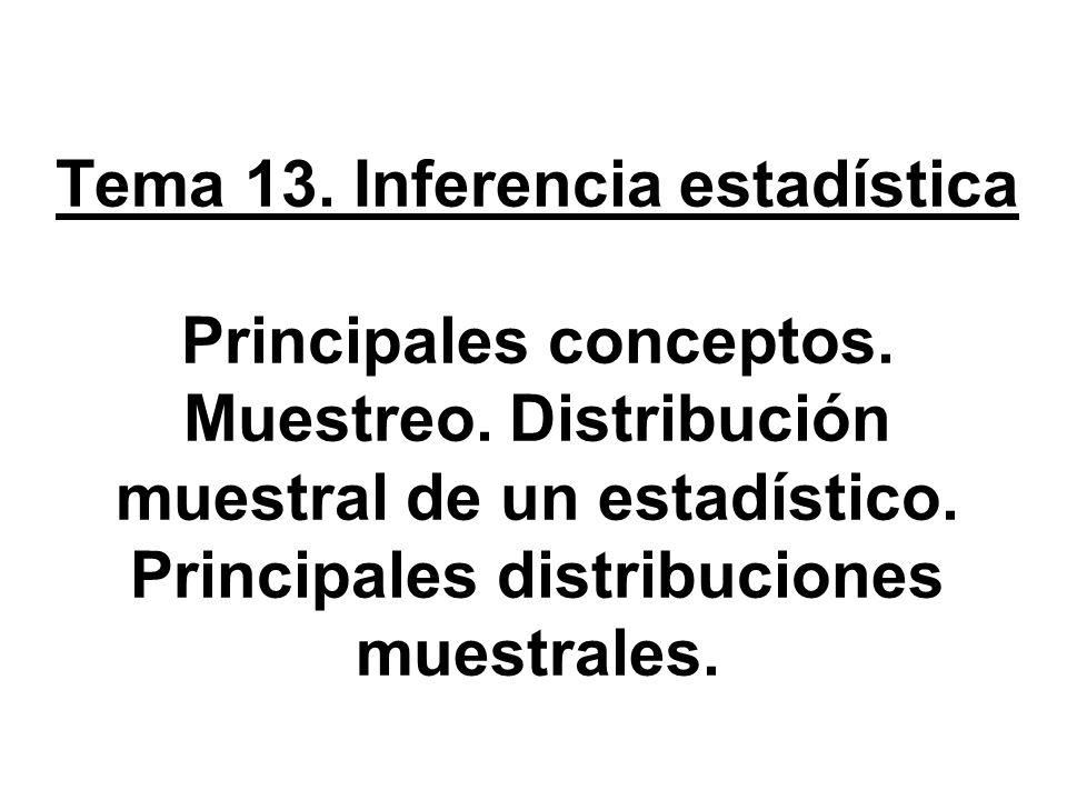 Tema 13. Inferencia estadística Principales conceptos. Muestreo. Distribución muestral de un estadístico. Principales distribuciones muestrales.