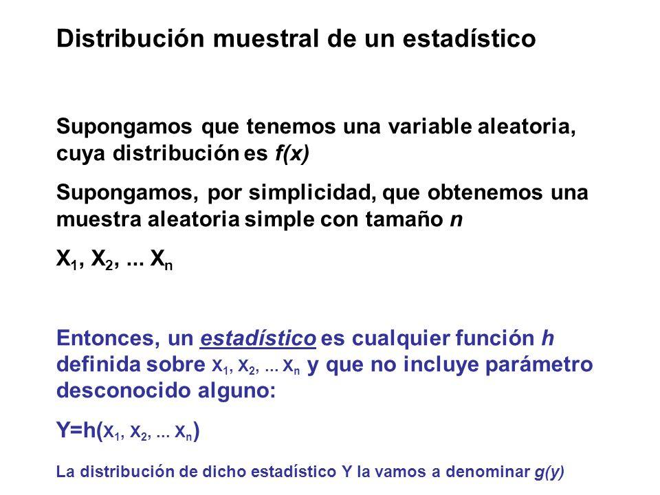 Distribución muestral de un estadístico Supongamos que tenemos una variable aleatoria, cuya distribución es f(x) Supongamos, por simplicidad, que obte