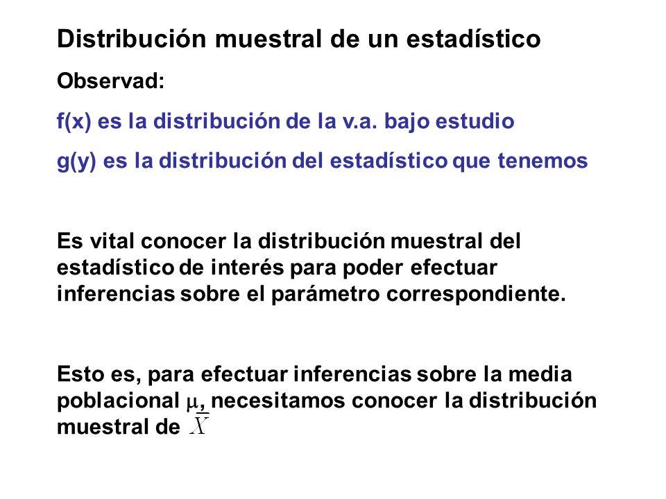 Distribución muestral de un estadístico Observad: f(x) es la distribución de la v.a. bajo estudio g(y) es la distribución del estadístico que tenemos