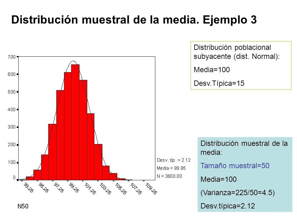 Distribución muestral de la media. Ejemplo 3 Distribución poblacional subyacente (dist. Normal): Media=100 Desv.Típica=15 Distribución muestral de la