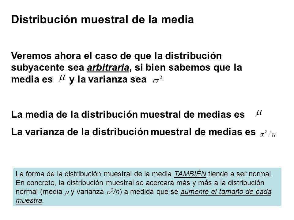Distribución muestral de la media Veremos ahora el caso de que la distribución subyacente sea arbitraria, si bien sabemos que la media es y la varianz