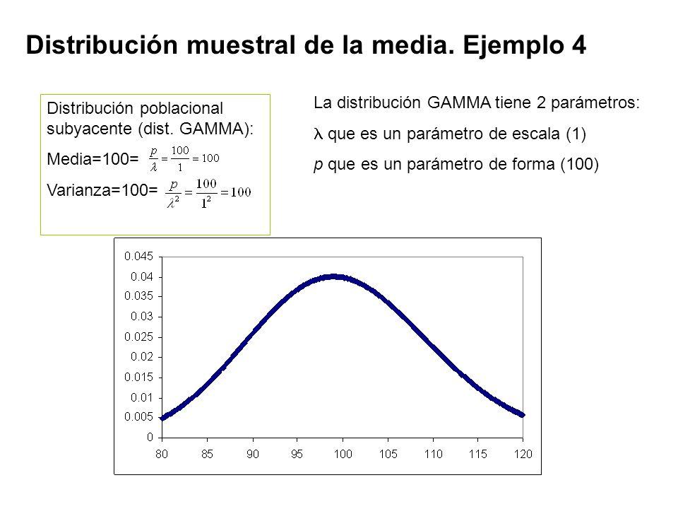 Distribución muestral de la media. Ejemplo 4 Distribución poblacional subyacente (dist. GAMMA): Media=100= Varianza=100= La distribución GAMMA tiene 2