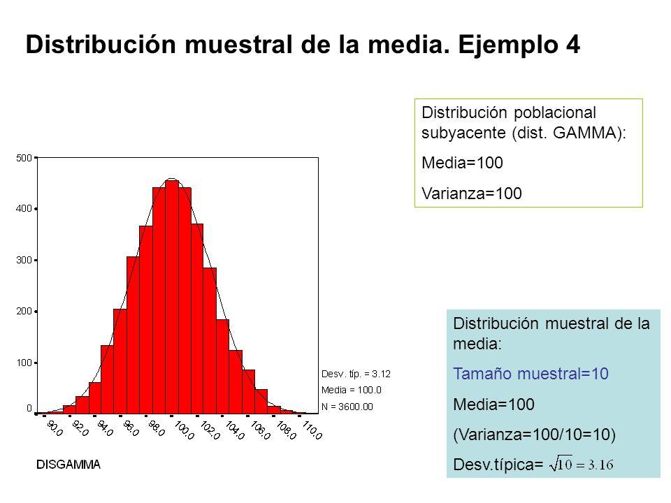 Distribución muestral de la media. Ejemplo 4 Distribución poblacional subyacente (dist. GAMMA): Media=100 Varianza=100 Distribución muestral de la med