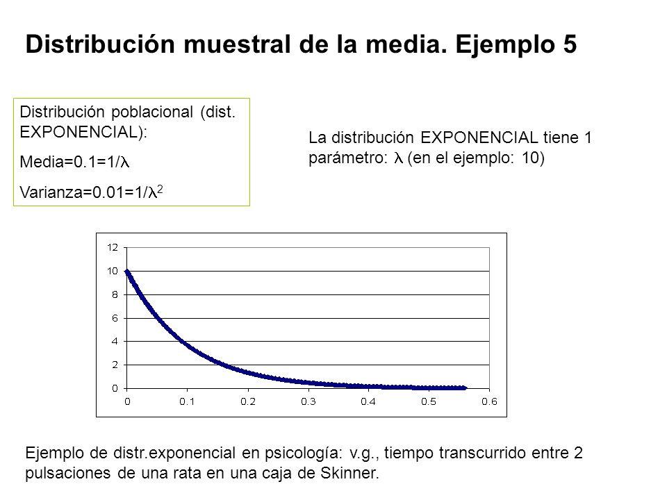 Distribución muestral de la media. Ejemplo 5 Distribución poblacional (dist. EXPONENCIAL): Media=0.1=1/ Varianza=0.01=1/ 2 La distribución EXPONENCIAL