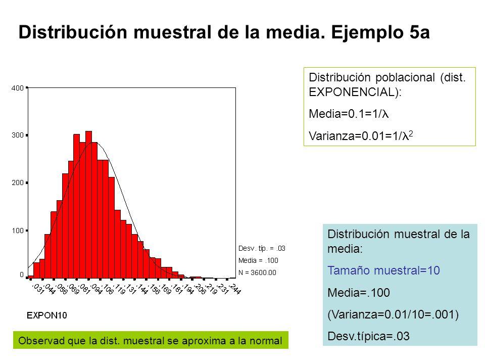 Distribución muestral de la media. Ejemplo 5a Distribución muestral de la media: Tamaño muestral=10 Media=.100 (Varianza=0.01/10=.001) Desv.típica=.03