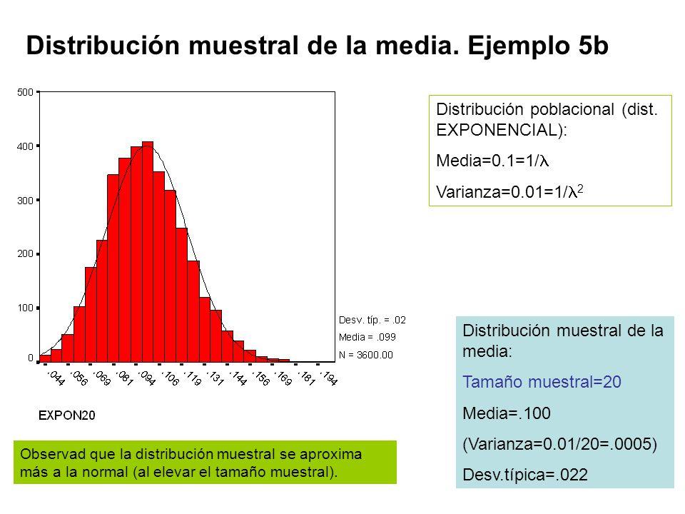 Distribución muestral de la media. Ejemplo 5b Distribución muestral de la media: Tamaño muestral=20 Media=.100 (Varianza=0.01/20=.0005) Desv.típica=.0